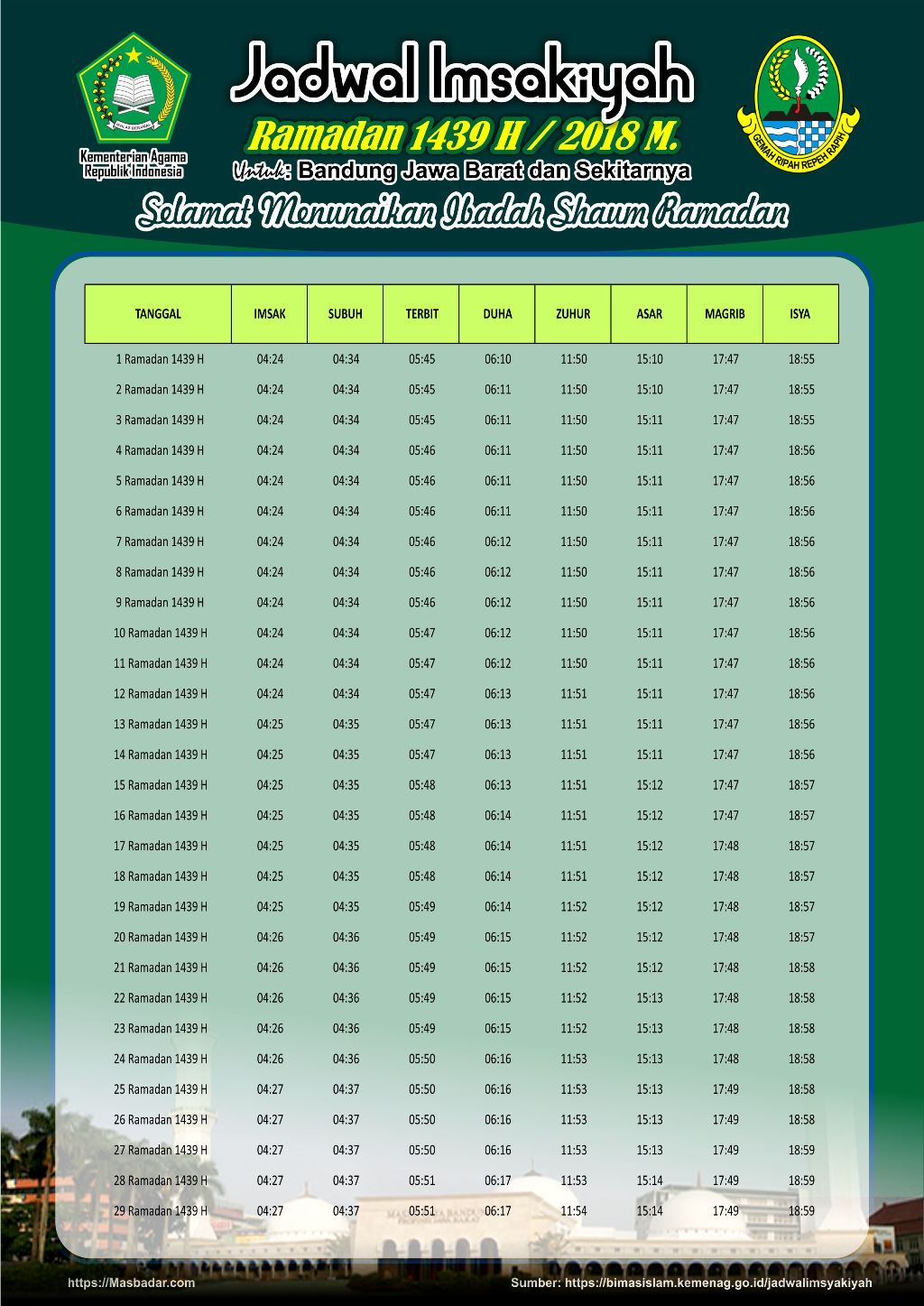 Jadwal Imsakiyah 1439 Ramadan 2018 Kota Besar Kabupaten ...